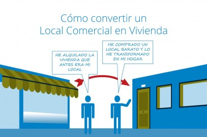 Cómo convertir un Local Comercial en Vivienda